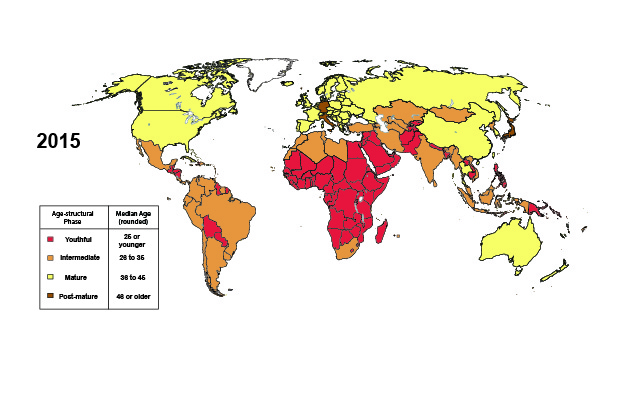 2015: Country-level age structures